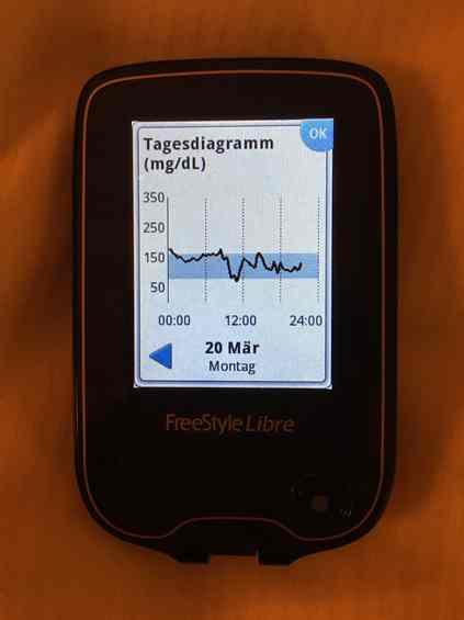 Viel Bewegung glättet das Glukoseprofil ungemein!